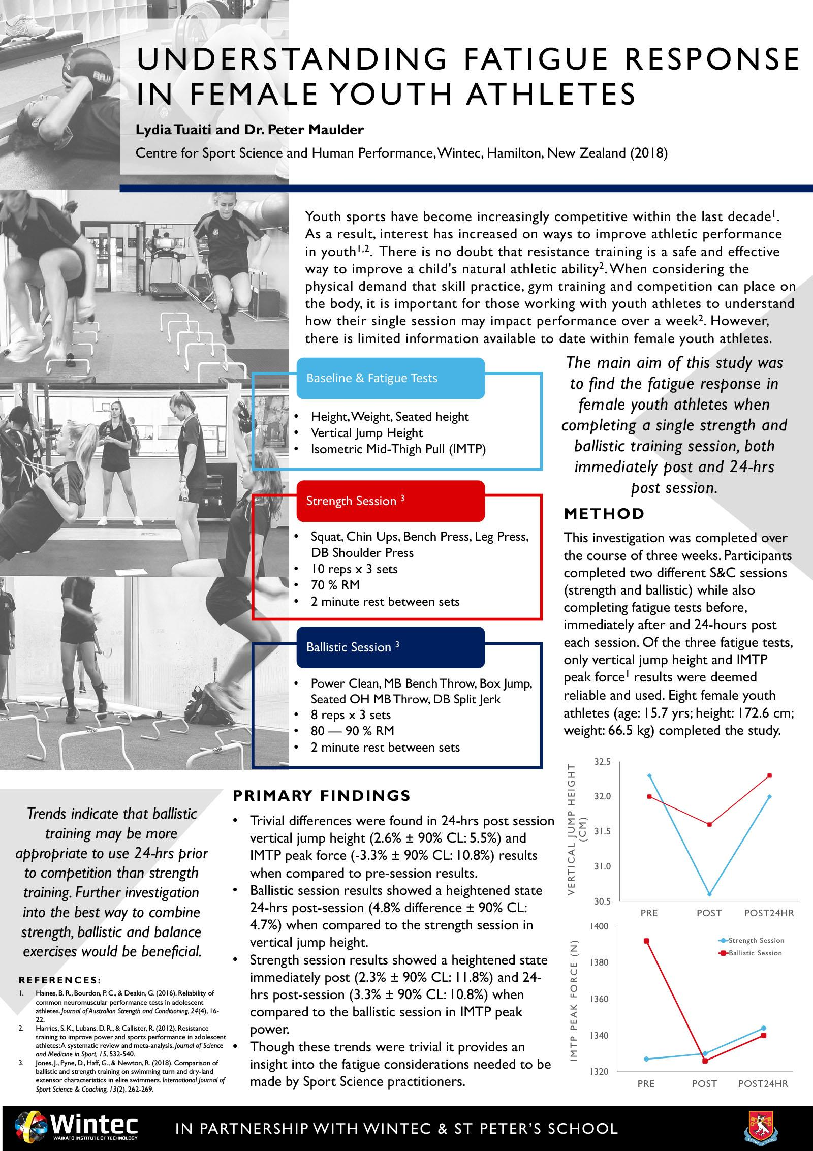 Understanding fatigue response in female youth athletes