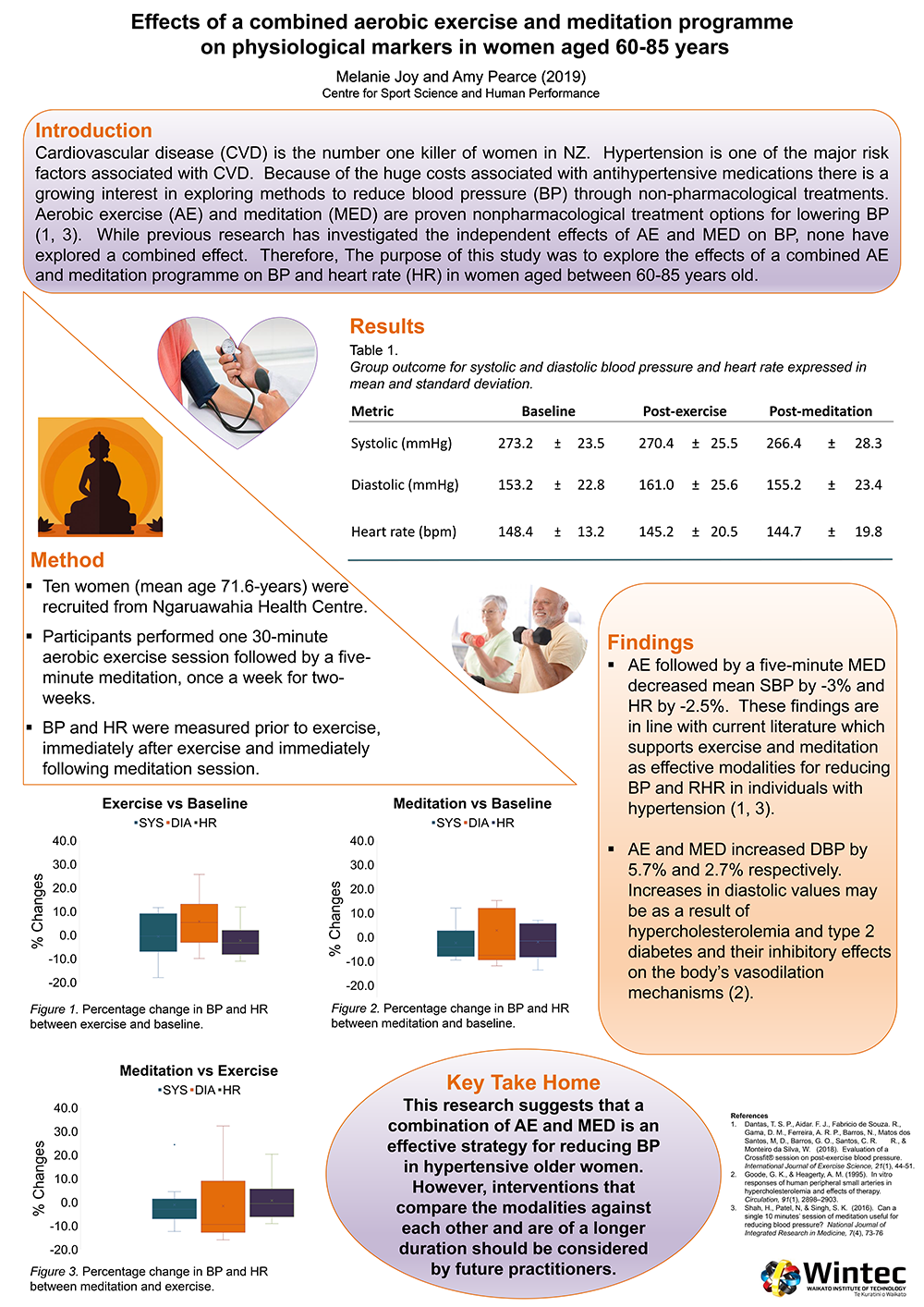 Effects of a combined aerobic exercise and meditation programme on physiological markers in women aged 60-85 year