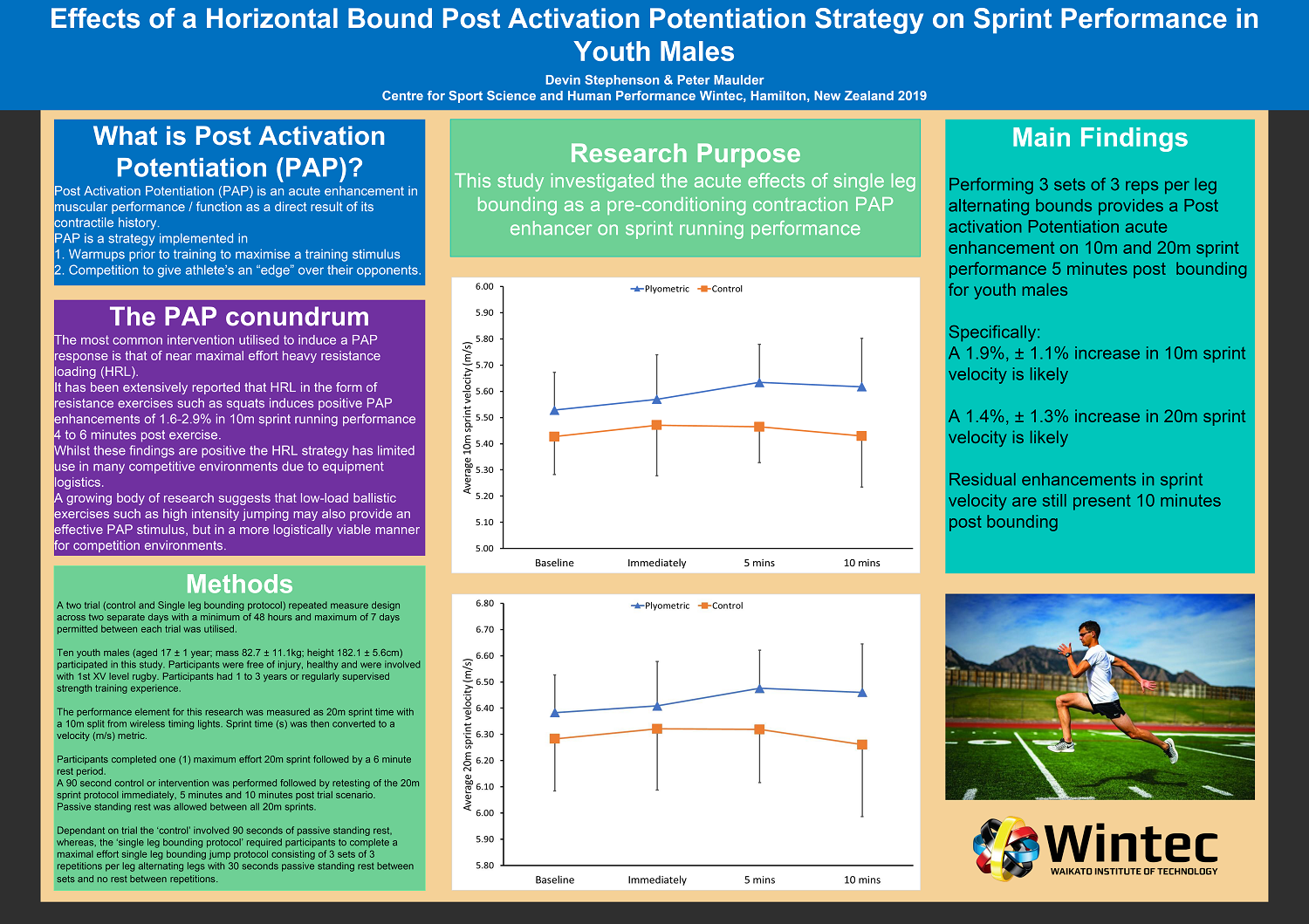 Effects of a Horizontal Bound Post Activation Potentiation Strategy on Sprint Performance in Youth Males