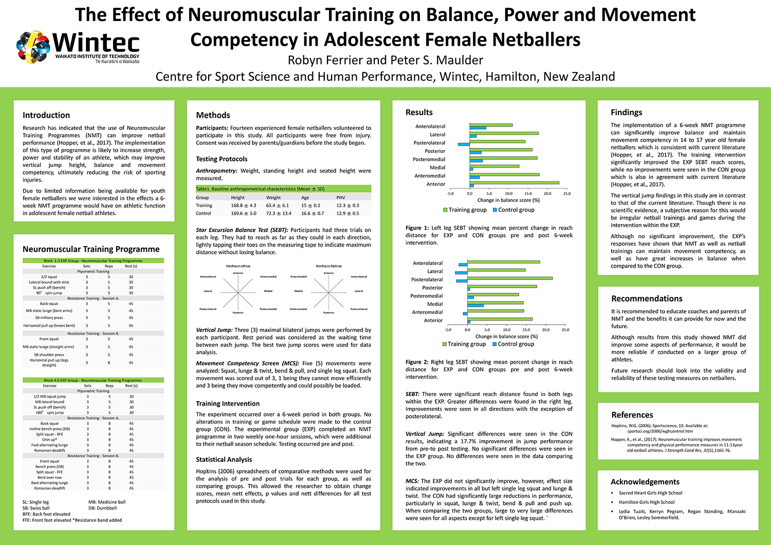 Robyn Ferrier_Research Poster
